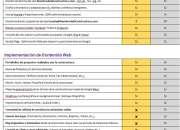 Plan de diseño web profesional para constructoras