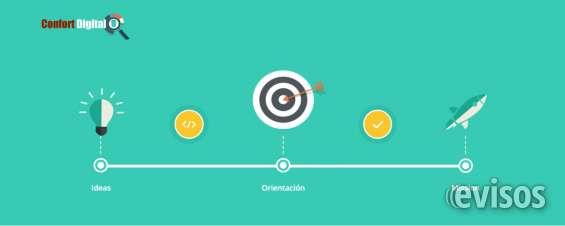 Diseño de páginas web para pymes